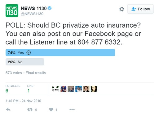 ckwx-news-1130-icbc-poll-2016-11-25_135546